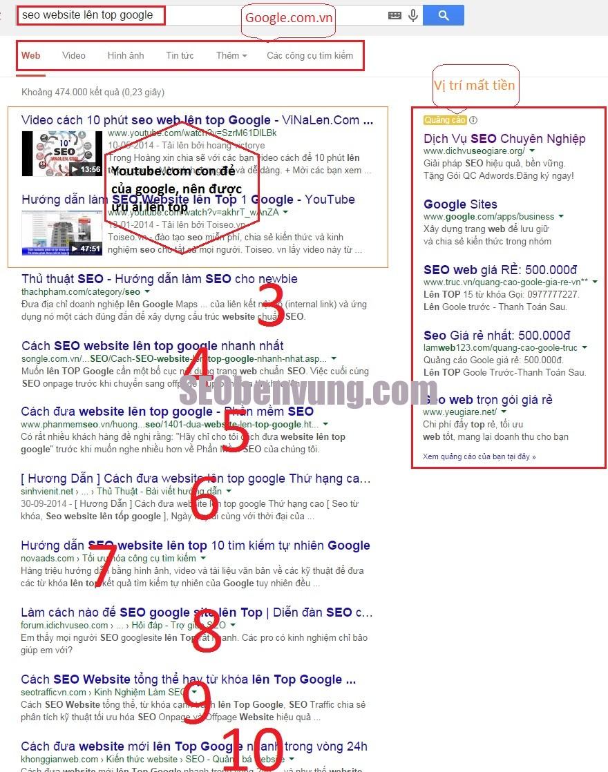 seo website len top
