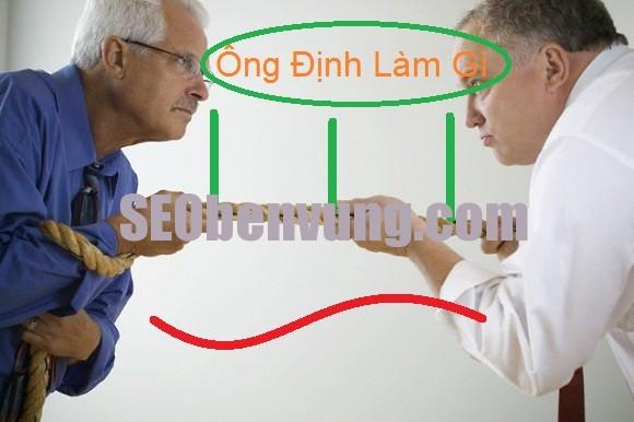 nghien cu doi thu trong seo
